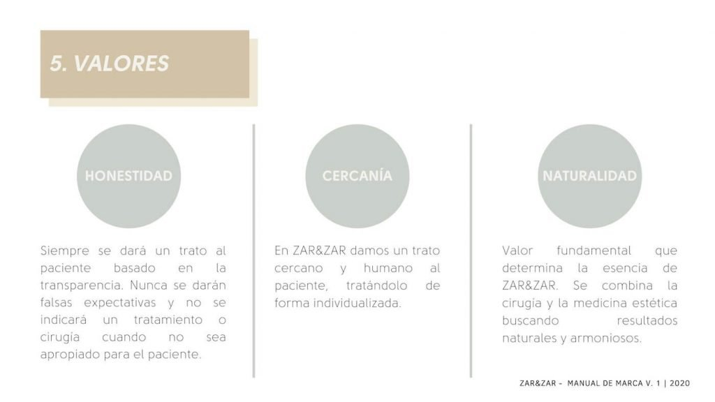 ZAR&ZAR- MANUAL DE MARCA 7